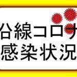 【南武線沿線コロナ】コロナ感染者の状況2/5更新